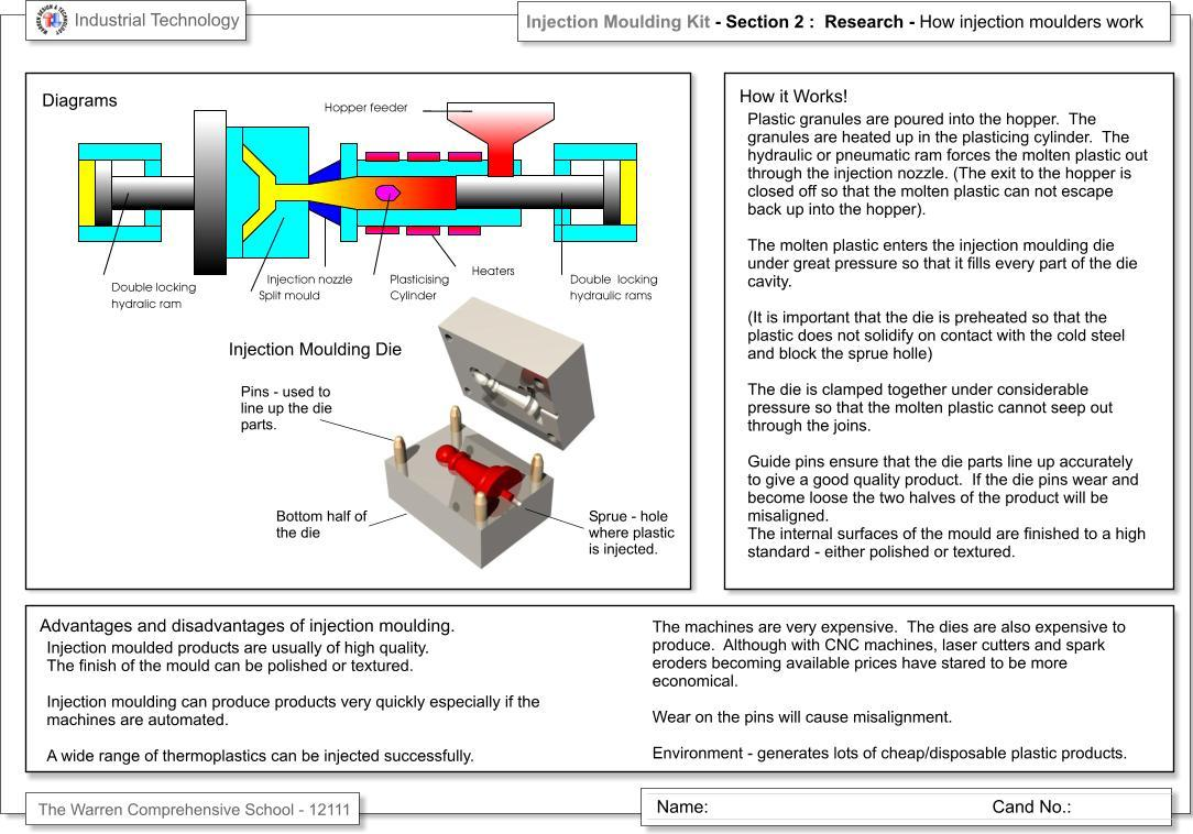 Industrial Technology Project Guide